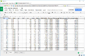 Google Sheets in BriskBard